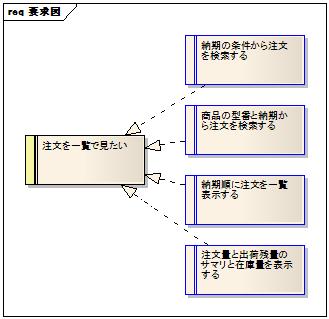 20080524-3-お客様のご説明.png