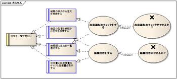 20080524-6-テストケースを定義します.png