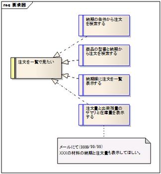20080524-7-変更要求.png