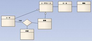 20080531-17新規要素の追加はマウス12.png