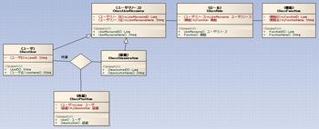 20080604-11別名も表示したクラス図.png
