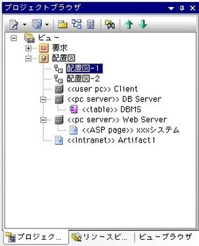 配置図のプロジェクトブラウザ.jpg
